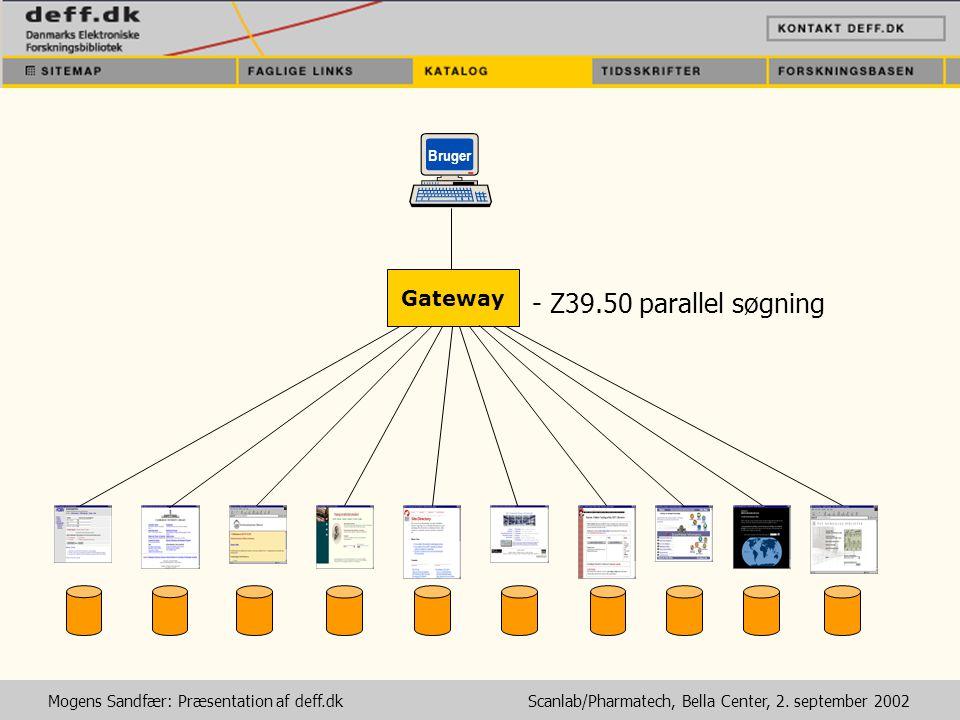 Bruger Gateway - Z39.50 parallel søgning