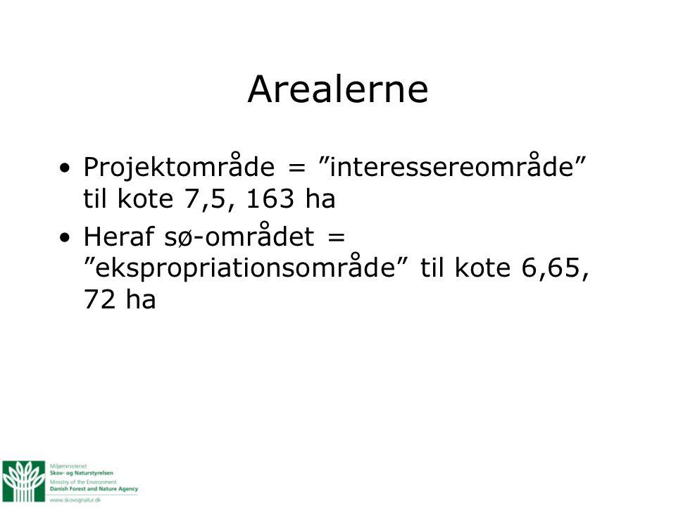 Arealerne Projektområde = interessereområde til kote 7,5, 163 ha Heraf sø-området = ekspropriationsområde til kote 6,65, 72 ha