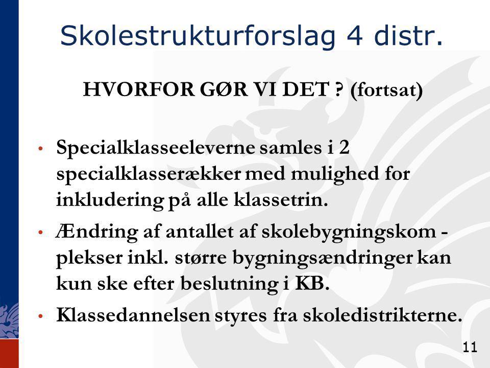 Skolestrukturforslag 4 distr. HVORFOR GØR VI DET .