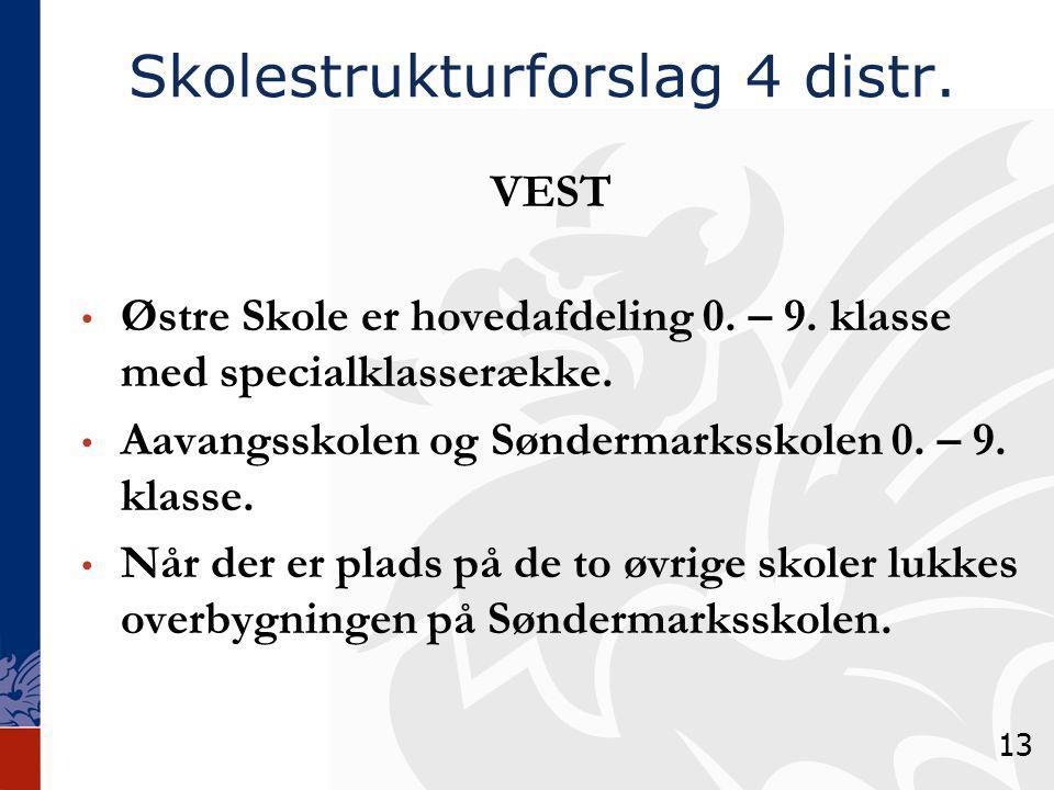 Skolestrukturforslag 4 distr. VEST Østre Skole er hovedafdeling 0.