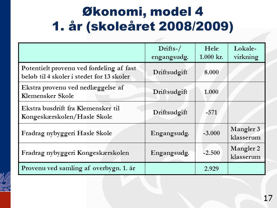 Økonomi, model 4 1. år (skoleåret 2008/2009) 17 Drifts-/ engangsudg.