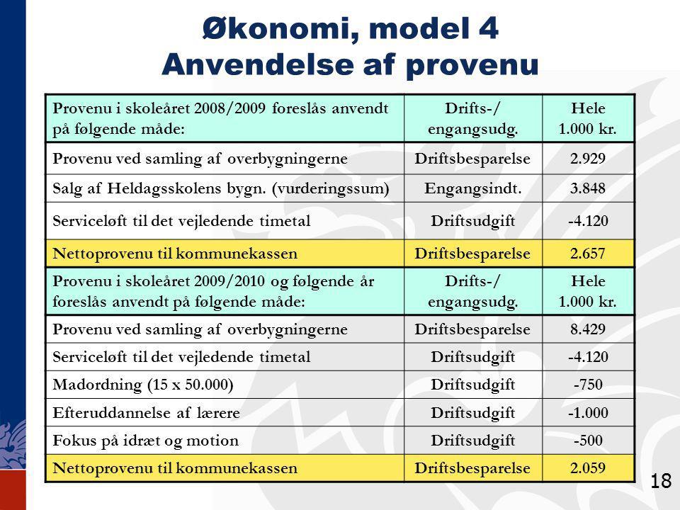 Økonomi, model 4 Anvendelse af provenu 18 Provenu i skoleåret 2008/2009 foreslås anvendt på følgende måde: Drifts-/ engangsudg.