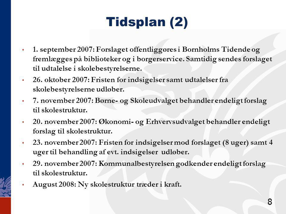 Tidsplan (2) 1.
