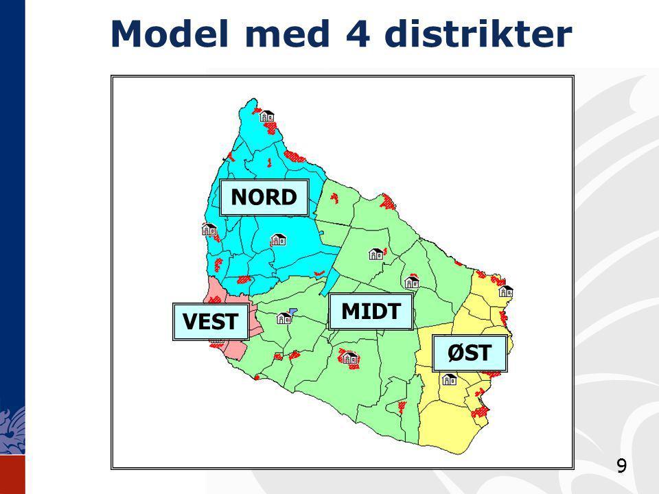 Model med 4 distrikter NORD VEST MIDT ØST 9