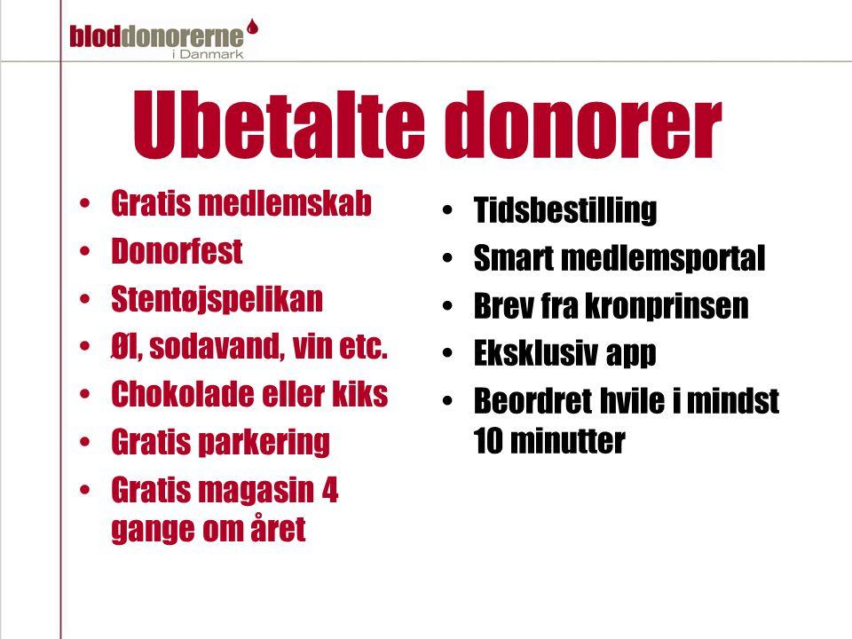 Ubetalte donorer Gratis medlemskab Donorfest Stentøjspelikan Øl, sodavand, vin etc.