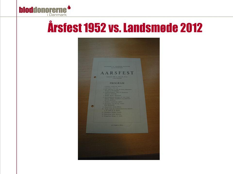 Årsfest 1952 vs. Landsmøde 2012