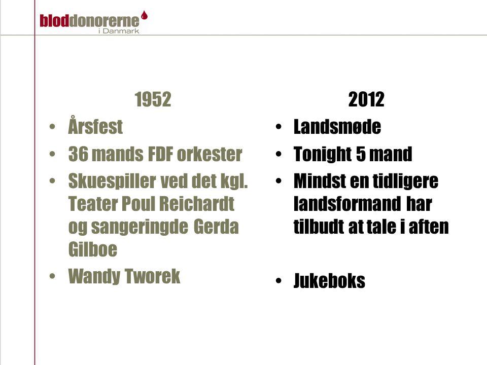 1952 Årsfest 36 mands FDF orkester Skuespiller ved det kgl.