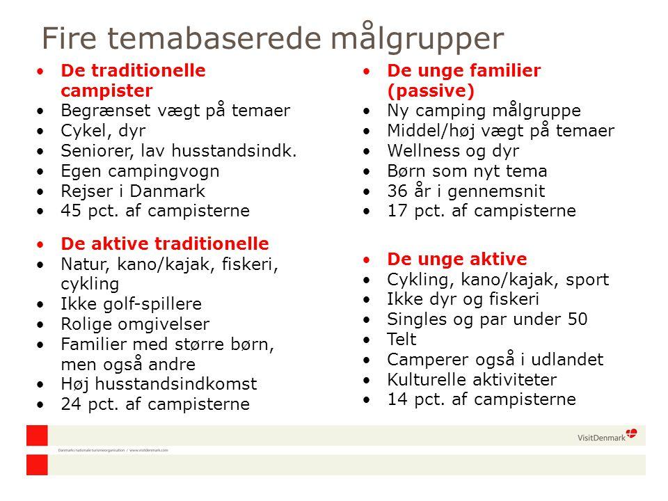 Fire temabaserede målgrupper De traditionelle campister Begrænset vægt på temaer Cykel, dyr Seniorer, lav husstandsindk.