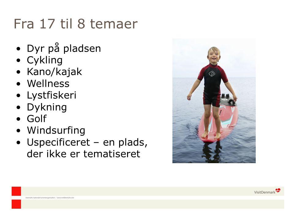 Fra 17 til 8 temaer Dyr på pladsen Cykling Kano/kajak Wellness Lystfiskeri Dykning Golf Windsurfing Uspecificeret – en plads, der ikke er tematiseret
