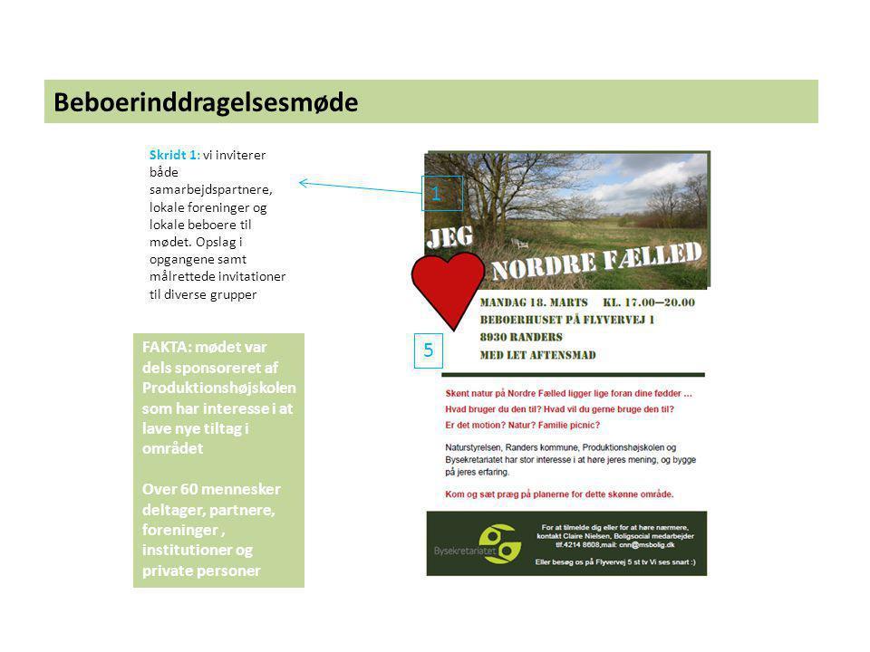 Beboerinddragelsesmøde 1 Skridt 1: vi inviterer både samarbejdspartnere, lokale foreninger og lokale beboere til mødet.