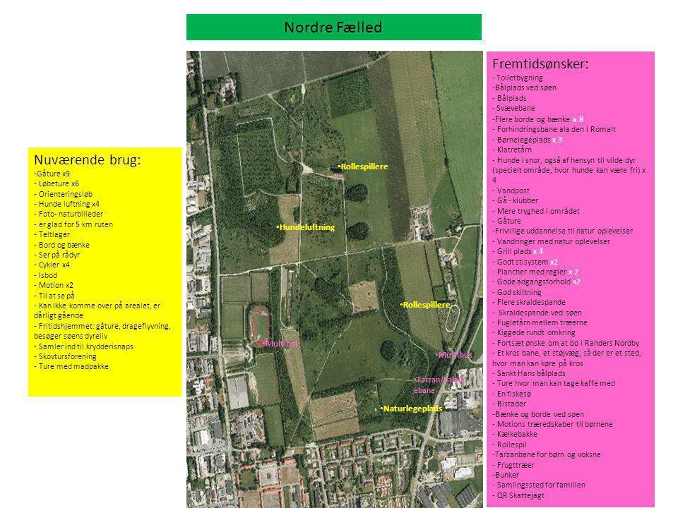 Fremtidsønsker: - Toiletbygning -Bålplads ved søen - Bålplads - Svævebane -Flere borde og bænke x 8 - Forhindringsbane ala den i Romalt - Børnelegeplads x 3 - Klatretårn - Hunde i snor, også af hensyn til vilde dyr (specielt område, hvor hunde kan være fri) x 4 - Vandpost - Gå - klubber - Mere tryghed i området - Gåture -Frivillige uddannelse til natur oplevelser - Vandringer med natur oplevelser - Grill plads x 4 - Godt stisystem x2 - Plancher med regler x 2 - Gode adgangsforhold x2 - God skiltning - Flere skraldespande - Skraldespande ved søen - Fugletårn mellem træerne - Kiggede rundt omkring - Fortsæt ønske om at bo i Randers Nordby - Et kros bane, et støjvæg, så der er et sted, hvor man kan køre på kros - Sankt Hans bålplads - Ture hvor man kan tage kaffe med - En fiskesø - Bistader -Bænke og borde ved søen - Motions træredskaber til børnene - Kælkebakke - Rollespil -Tarzanbane for børn og voksne - Frugttræer -Bunker - Samlingssted for familien - QR Skattejagt Nuværende brug: -Gåture x9 - Løbeture x6 - Orienteringsløb - Hunde luftning x4 - Foto- naturbilleder - er glad for 5 km ruten - Teltlager - Bord og bænke - Ser på rådyr - Cykler x4 - Isbod - Motion x2 - Til at se på - Kan ikke komme over på arealet, er dårligt gående - Fritidshjemmet: gåture, drageflyvning, besøger søens dyreliv - Samler ind til krydderisnaps - Skovtursforening - Ture med madpakke Nordre Fælled Rollespillere Hundeluftning Naturlegeplads Tarzan/balanc ebane Multihus Multihal