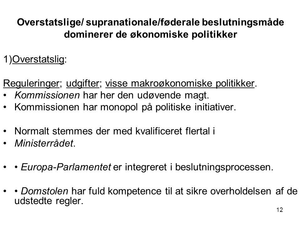 Overstatslige/ supranationale/føderale beslutningsmåde dominerer de økonomiske politikker 1)Overstatslig: Reguleringer; udgifter; visse makroøkonomiske politikker.