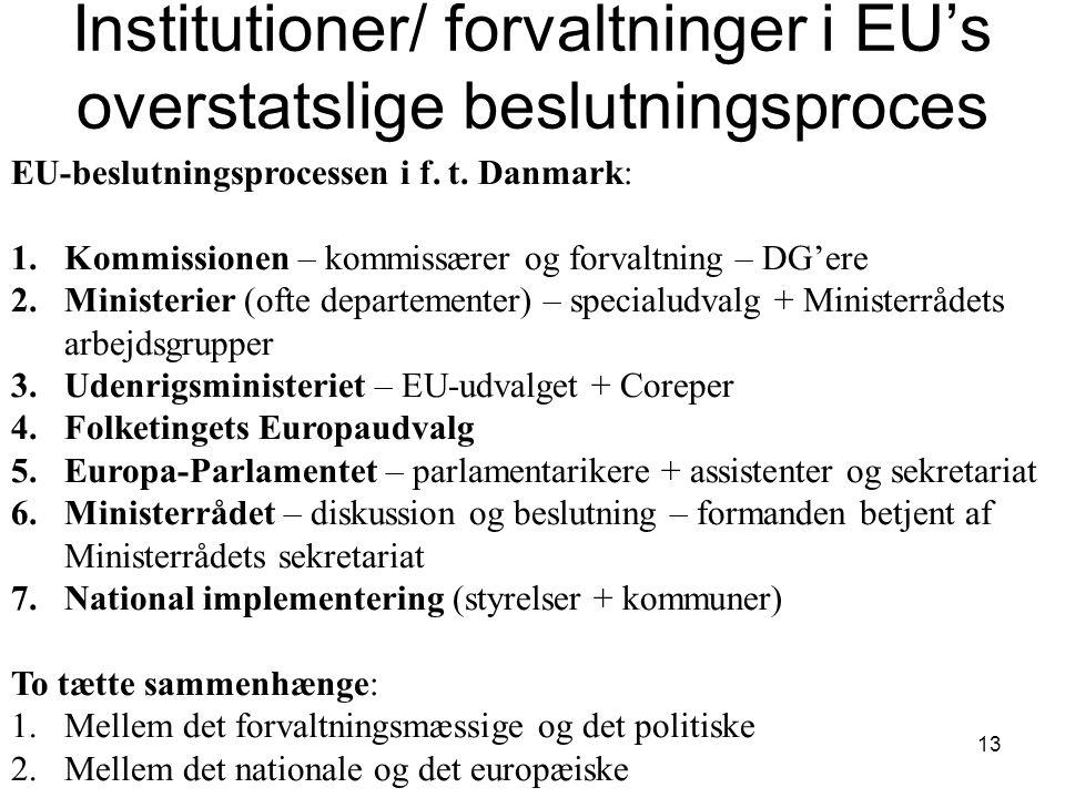 Institutioner/ forvaltninger i EU's overstatslige beslutningsproces EU-beslutningsprocessen i f.