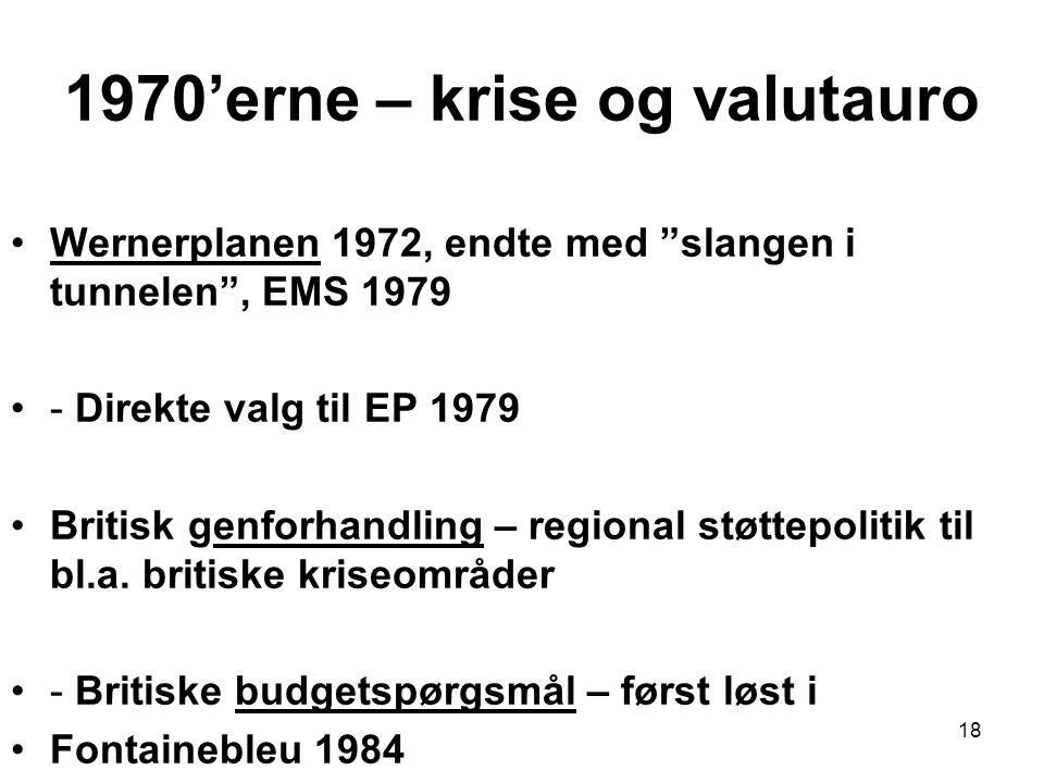 1970'erne – krise og valutauro Wernerplanen 1972, endte med slangen i tunnelen , EMS 1979 - Direkte valg til EP 1979 Britisk genforhandling – regional støttepolitik til bl.a.