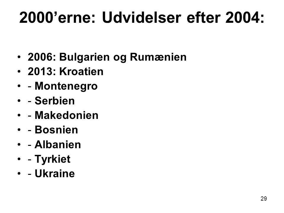 2000'erne: Udvidelser efter 2004: 2006: Bulgarien og Rumænien 2013: Kroatien - Montenegro - Serbien - Makedonien - Bosnien - Albanien - Tyrkiet - Ukraine 29