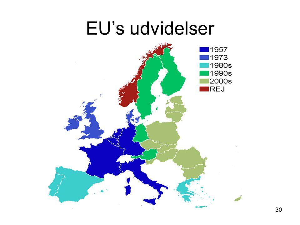 EU's udvidelser 30