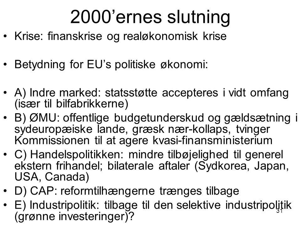 2000'ernes slutning Krise: finanskrise og realøkonomisk krise Betydning for EU's politiske økonomi: A) Indre marked: statsstøtte accepteres i vidt omfang (især til bilfabrikkerne) B) ØMU: offentlige budgetunderskud og gældsætning i sydeuropæiske lande, græsk nær-kollaps, tvinger Kommissionen til at agere kvasi-finansministerium C) Handelspolitikken: mindre tilbøjelighed til generel ekstern frihandel; bilaterale aftaler (Sydkorea, Japan, USA, Canada) D) CAP: reformtilhængerne trænges tilbage E) Industripolitik: tilbage til den selektive industripolitik (grønne investeringer).