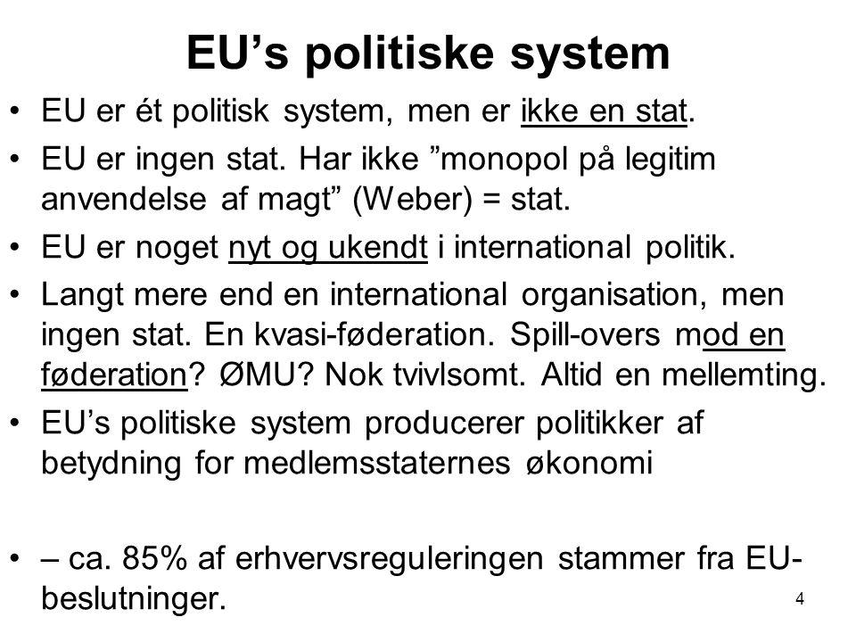 EU's politiske system EU er ét politisk system, men er ikke en stat.