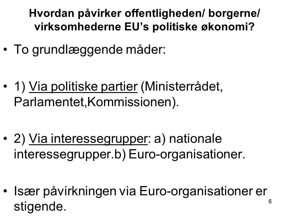 Hvordan påvirker offentligheden/ borgerne/ virksomhederne EU's politiske økonomi.