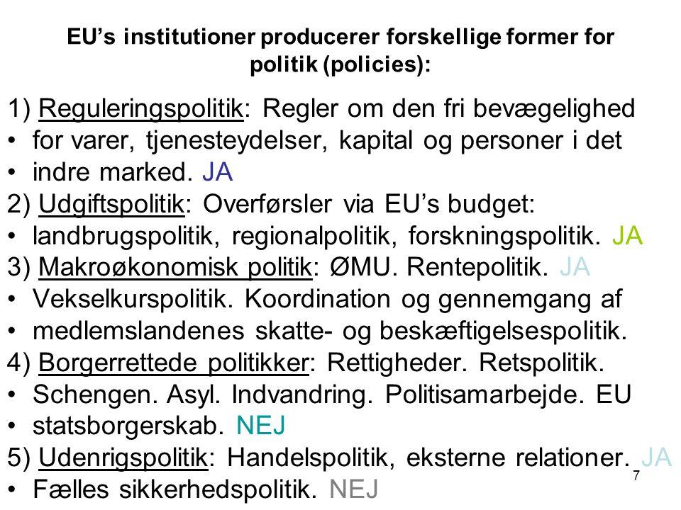 EU's institutioner producerer forskellige former for politik (policies): 1) Reguleringspolitik: Regler om den fri bevægelighed for varer, tjenesteydelser, kapital og personer i det indre marked.