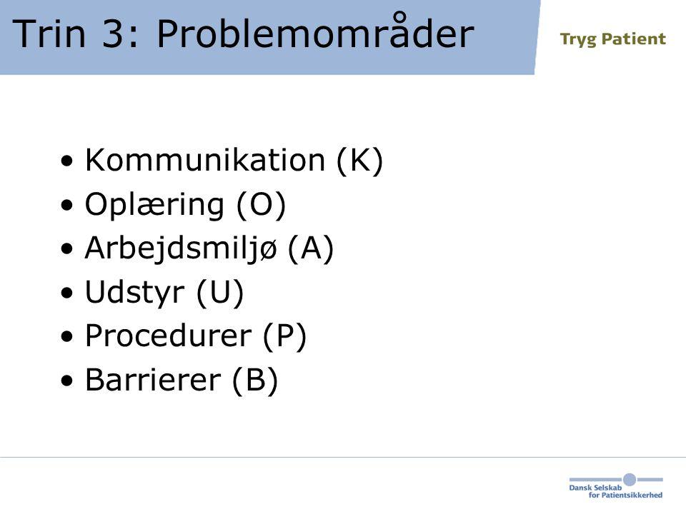 Trin 3: Problemområder Kommunikation (K) Oplæring (O) Arbejdsmiljø (A) Udstyr (U) Procedurer (P) Barrierer (B)