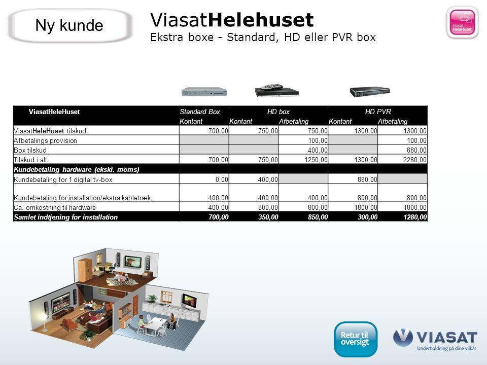 Ny kunde ViasatHelehuset Ekstra boxe - Standard, HD eller PVR box ViasatHeleHusetStandard BoxHD boxHD PVR Kontant AfbetalingKontantAfbetaling ViasatHeleHuset tilskud700,00750,00 1300,00 Afbetalings provision 100,00 Box tilskud 400,00 880,00 Tilskud i alt700,00750,001250,001300,002280,00 Kundebetaling hardware (ekskl.