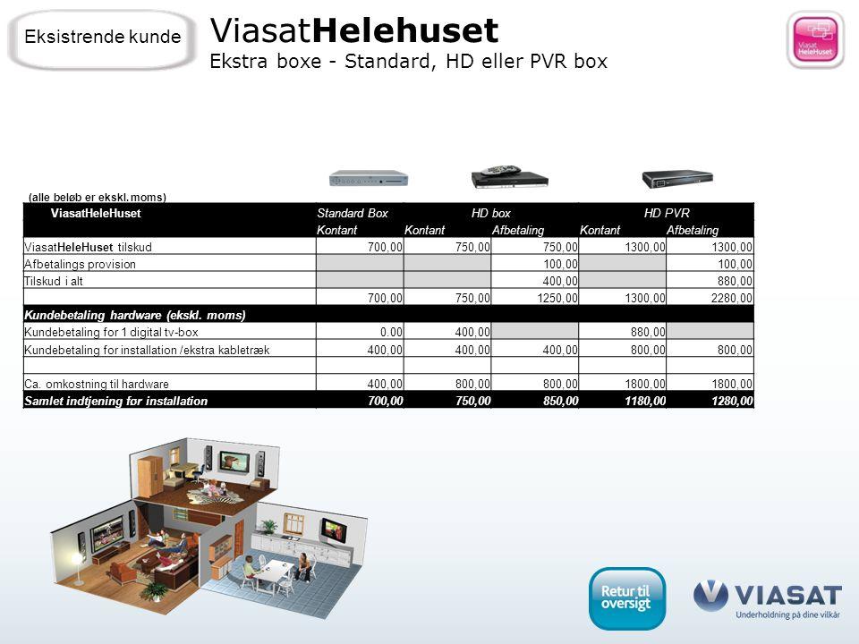 ViasatHelehuset Ekstra boxe - Standard, HD eller PVR box Eksistrende kunde (alle beløb er ekskl.