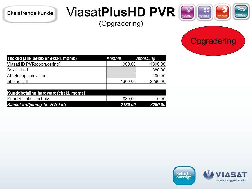 Opgradering ViasatPlusHD PVR (Opgradering) Eksistrende kunde Tilskud (alle beløb er ekskl.