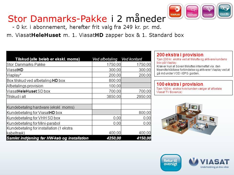 m. ViasatHeleHuset m. 1. ViasatHD zapper box & 1.