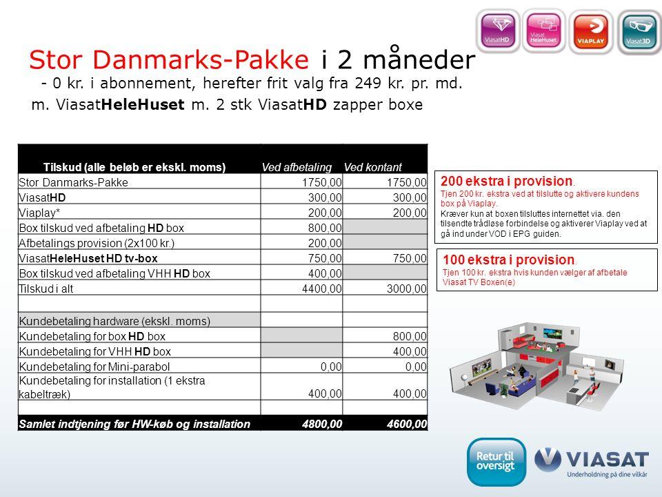 m. ViasatHeleHuset m. 2 stk ViasatHD zapper boxe 200 ekstra i provision.