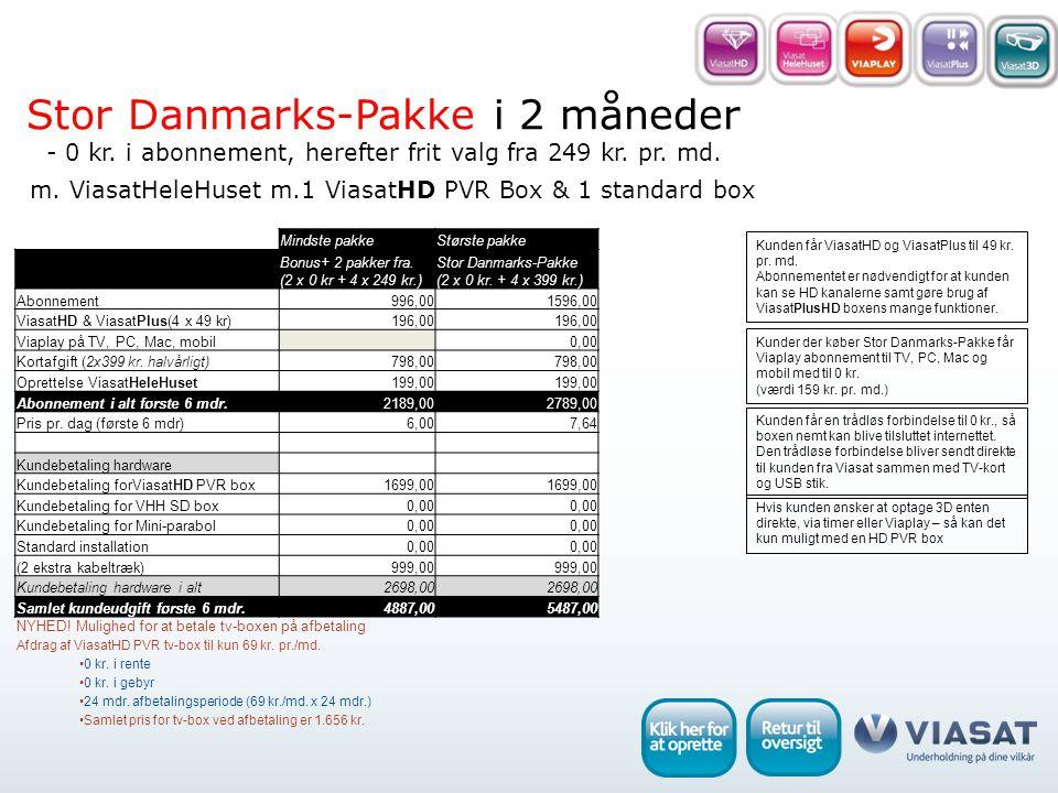 Kunden får ViasatHD og ViasatPlus til 49 kr. pr. md.