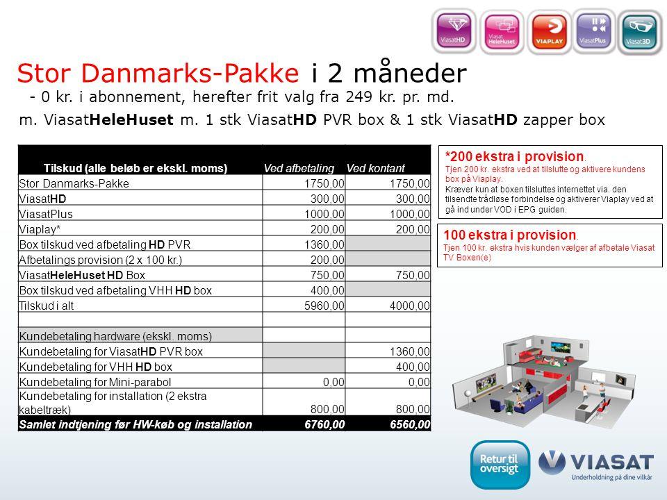 *200 ekstra i provision. Tjen 200 kr. ekstra ved at tilslutte og aktivere kundens box på Viaplay.
