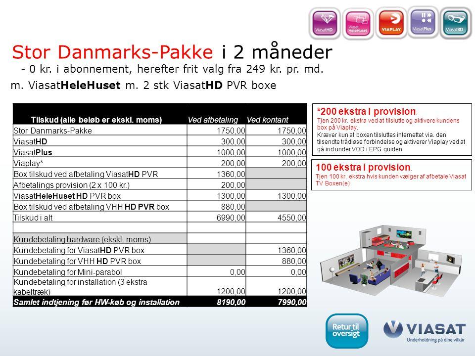 m. ViasatHeleHuset m. 2 stk ViasatHD PVR boxe *200 ekstra i provision.