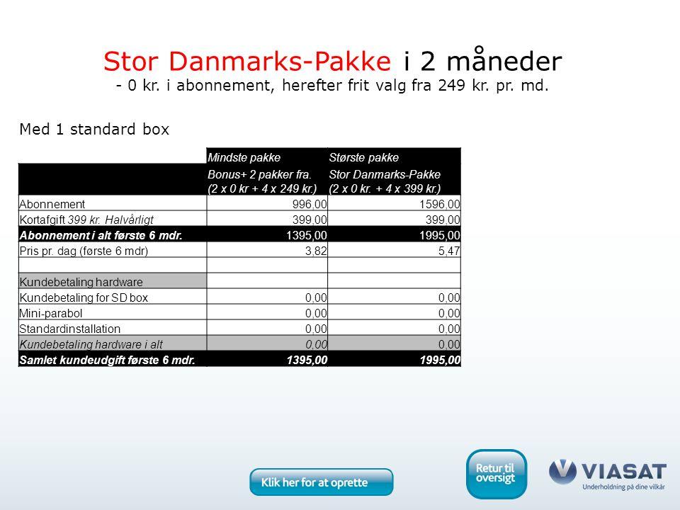 Med 1 standard box Stor Danmarks-Pakke i 2 måneder - 0 kr.