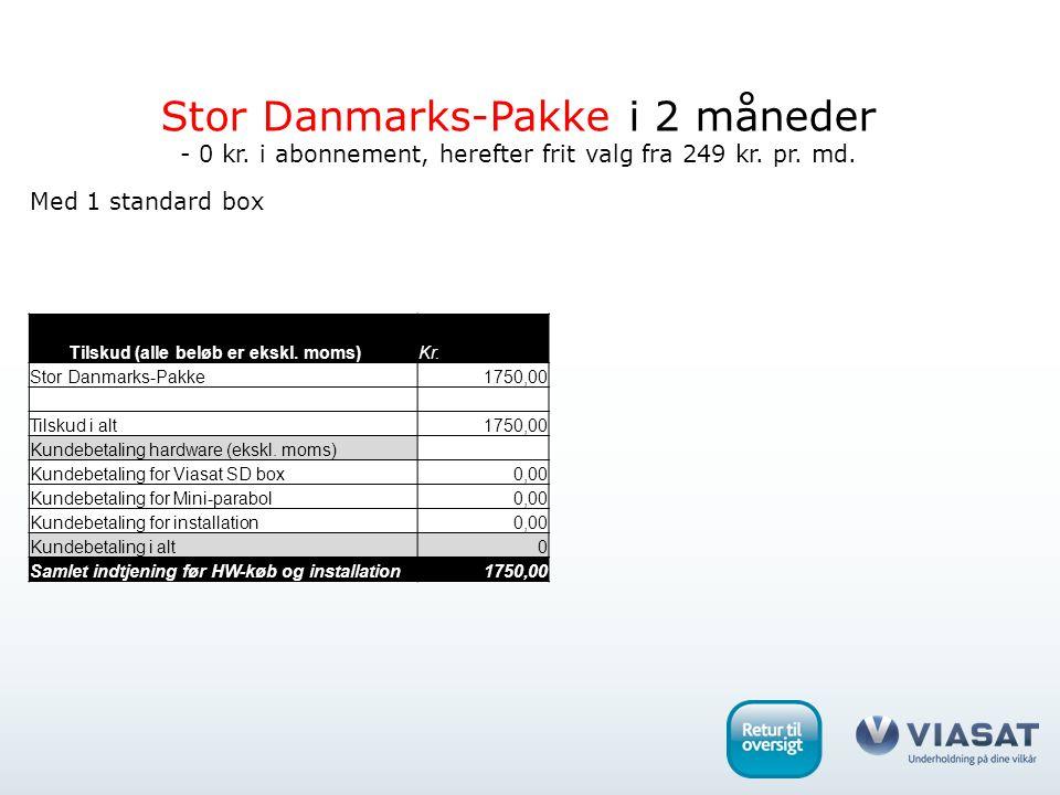Med 1 standard box Tilskud (alle beløb er ekskl. moms)Kr.