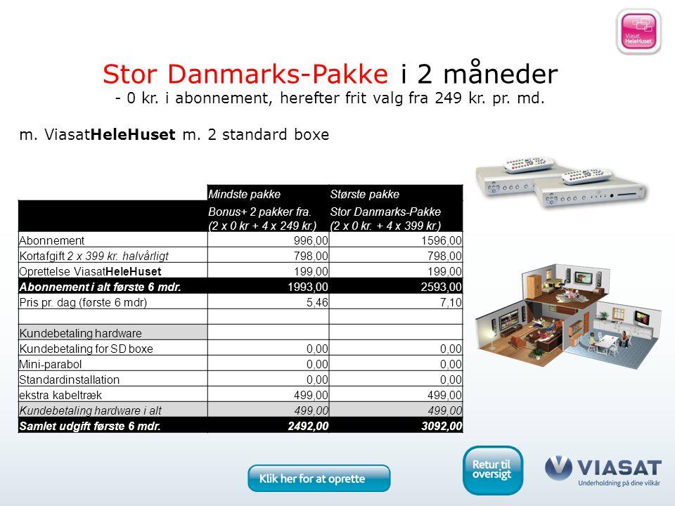 m. ViasatHeleHuset m. 2 standard boxe Mindste pakkeStørste pakke Bonus+ 2 pakker fra.