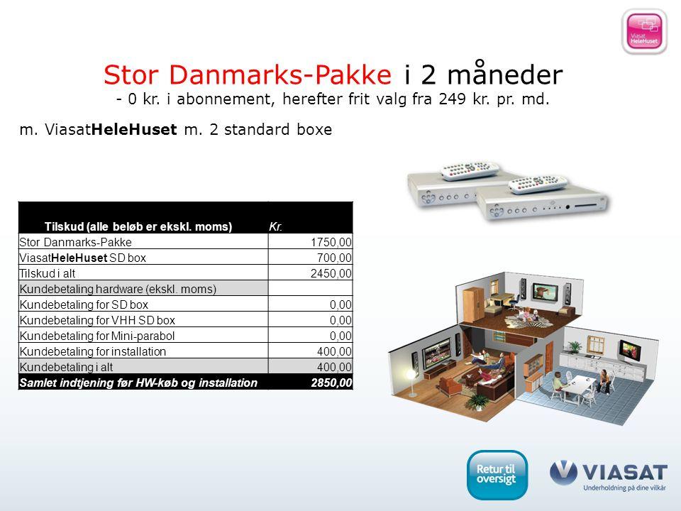m. ViasatHeleHuset m. 2 standard boxe Tilskud (alle beløb er ekskl.