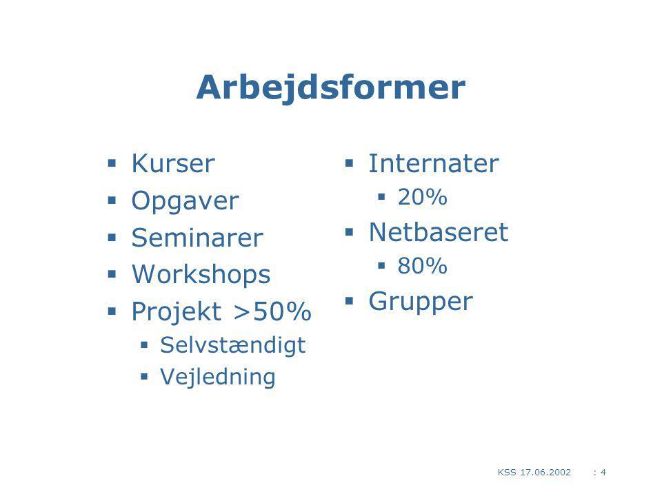 : 4KSS 17.06.2002 Arbejdsformer  Kurser  Opgaver  Seminarer  Workshops  Projekt >50%  Selvstændigt  Vejledning  Internater  20%  Netbaseret  80%  Grupper
