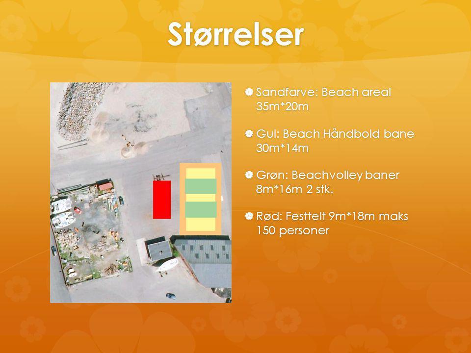 Størrelser  Sandfarve: Beach areal 35m*20m  Gul: Beach Håndbold bane 30m*14m  Grøn: Beachvolley baner 8m*16m 2 stk.