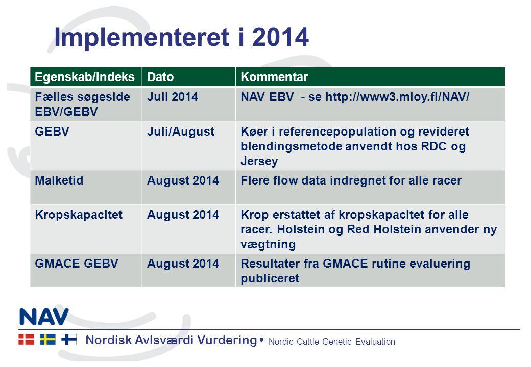 Nordisk Avlsværdi Vurdering Nordic Cattle Genetic Evaluation Implementeret i 2014 Egenskab/indeksDatoKommentar Fælles søgeside EBV/GEBV Juli 2014NAV EBV - se http://www3.mloy.fi/NAV/ GEBVJuli/AugustKøer i referencepopulation og revideret blendingsmetode anvendt hos RDC og Jersey MalketidAugust 2014Flere flow data indregnet for alle racer KropskapacitetAugust 2014Krop erstattet af kropskapacitet for alle racer.