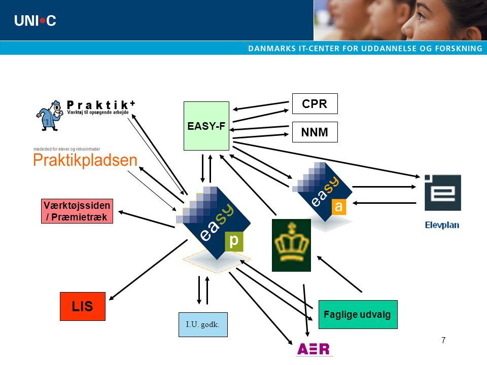 7 LIS Faglige udvalg Værktøjssiden / Præmietræk CPR NNM EASY-F I.U. godk.