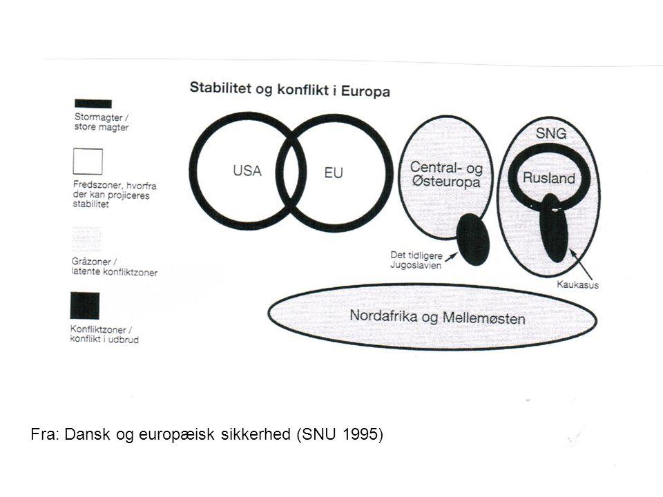 Fra: Dansk og europæisk sikkerhed (SNU 1995)