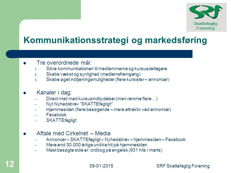 Kommunikationsstrategi og markedsføring Tre overordnede mål: 1.