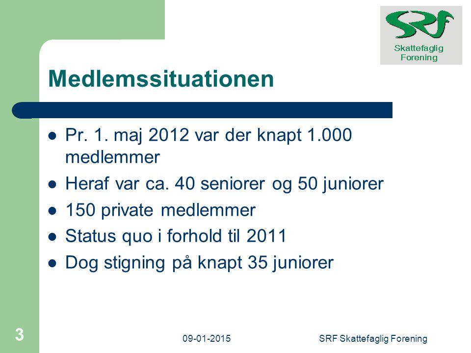 Medlemssituationen Pr. 1. maj 2012 var der knapt 1.000 medlemmer Heraf var ca.