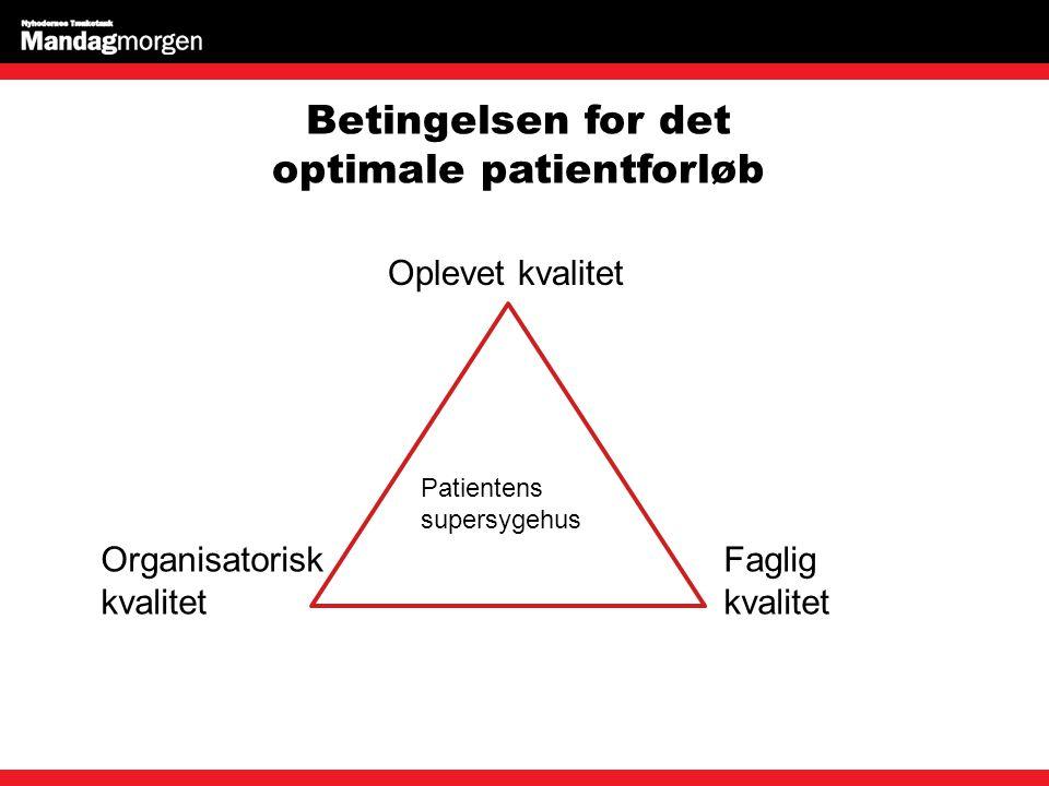 Betingelsen for det optimale patientforløb Faglig kvalitet Organisatorisk kvalitet Oplevet kvalitet Patientens supersygehus