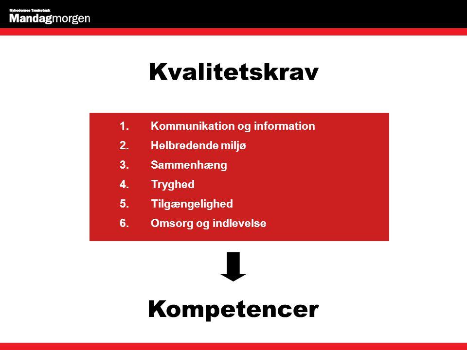 Kvalitetskrav 1.Kommunikation og information 2.Helbredende miljø 3.Sammenhæng 4.Tryghed 5.Tilgængelighed 6.Omsorg og indlevelse Kompetencer