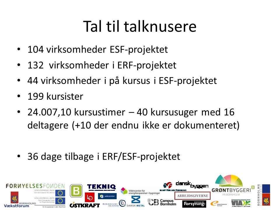 Tal til talknusere 104 virksomheder ESF-projektet 132 virksomheder i ERF-projektet 44 virksomheder i på kursus i ESF-projektet 199 kursister 24.007,10 kursustimer – 40 kursusuger med 16 deltagere (+10 der endnu ikke er dokumenteret) 36 dage tilbage i ERF/ESF-projektet