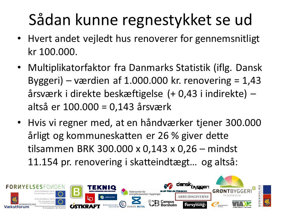 Sådan kunne regnestykket se ud Hvert andet vejledt hus renoverer for gennemsnitligt kr 100.000.