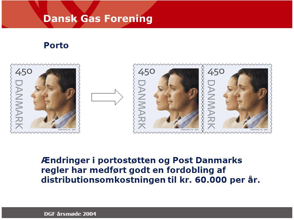 Dansk Gas Forening DGF årsmøde 2004 Porto Ændringer i portostøtten og Post Danmarks regler har medført godt en fordobling af distributionsomkostningen til kr.