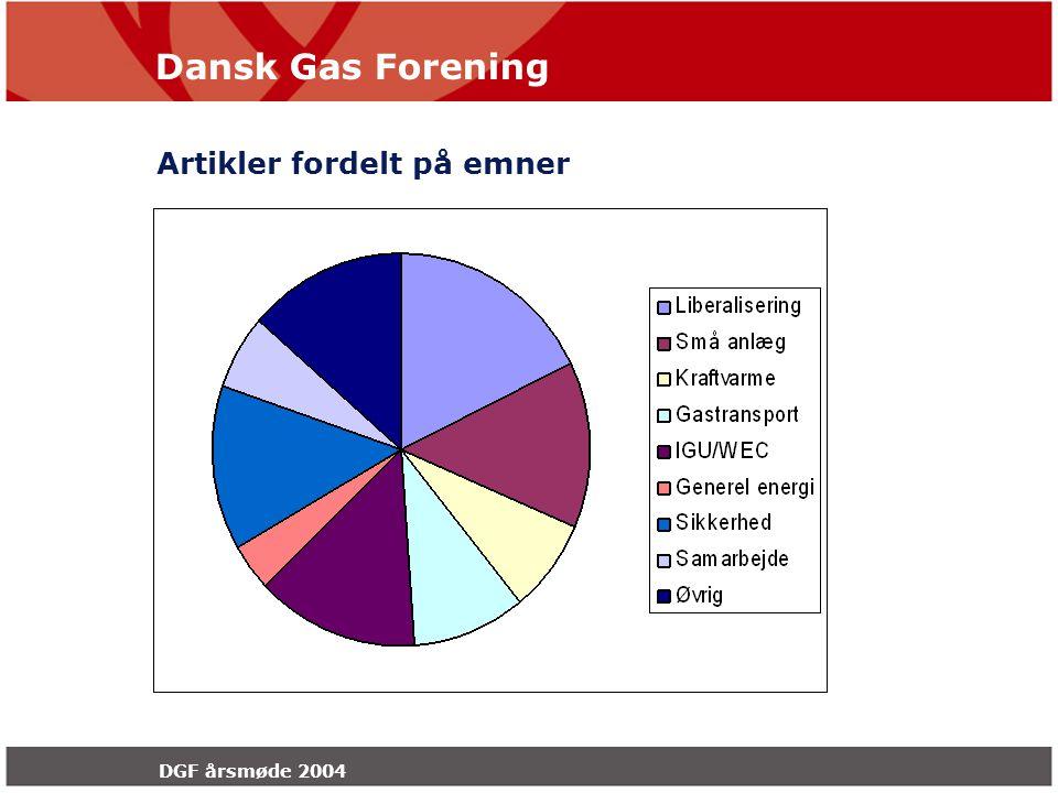 Dansk Gas Forening DGF årsmøde 2004 Artikler fordelt på emner